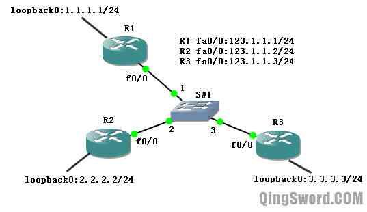 Cisco-CCNA-RIPv1-5