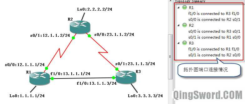 Cisco-CCNA-static-routing-3