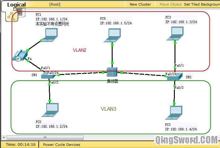 Cisco-CCNA-vlan-5