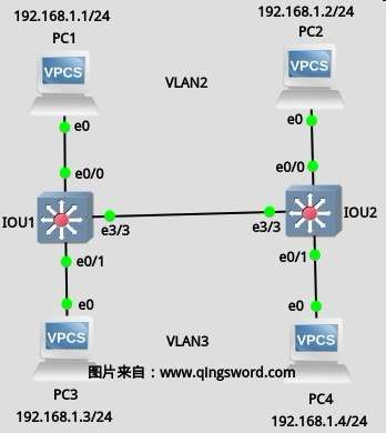 Cisco-CCNA-vlan-6