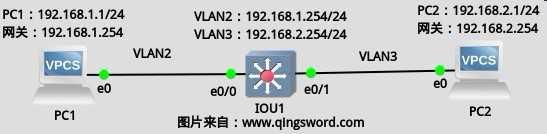 Cisco-CCNA-vlan-9